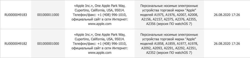 данные о новых Apple Watch